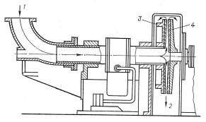 Проектирование мельниц